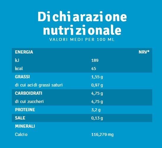 Latte-Parmalat-UHT-PS-Biologico-100-valori-nutrizionali