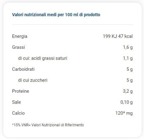 Latte-biologico-parzialmente-scremato-Scaldasole-valori-nutrizionali